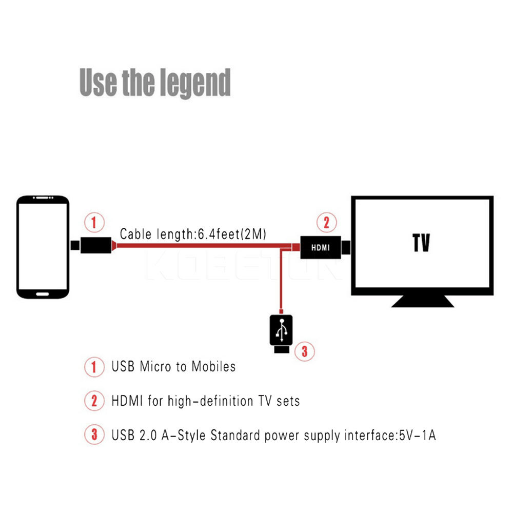 Micro Usb To Hdmi Tv Cable Adapter Buy Online At Best
