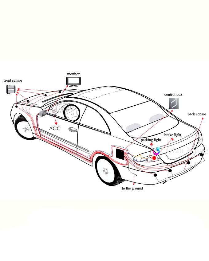 Car Alarms Avital 3100