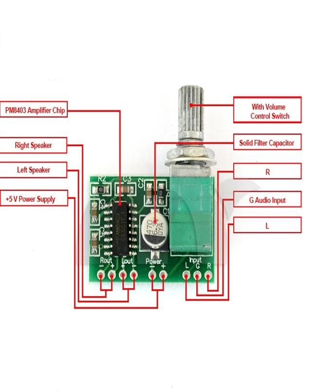 Pam8403 Super Mini Digital Amplifier Board 3W Class D
