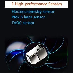 air quality measuring instrument formaldehyde measuring instrument air quality index  gas detection
