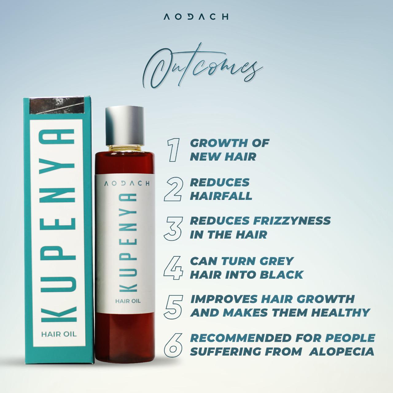 Kupenya Hair Oil - 24 Ingredients Natural Hair Growth Oil For Men and Women - 200 ml