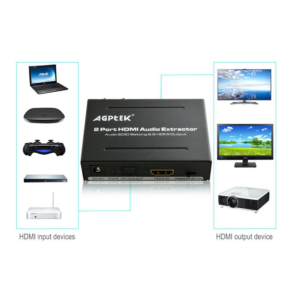 Audio & Video - 1x2 Splitter with Integrated HDMI Audio