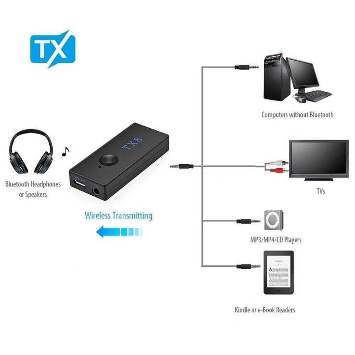 TX8 Bluetooth Transmitter Wireless RCA 3.5mm Audio Adapter for TV Headphone
